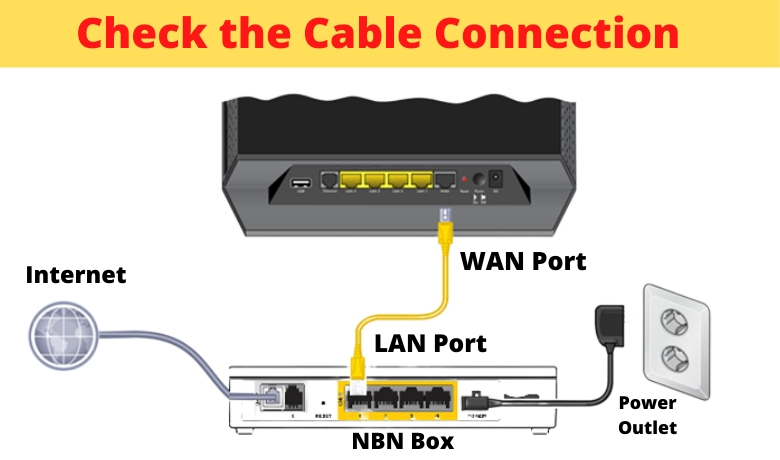 dlink connection check