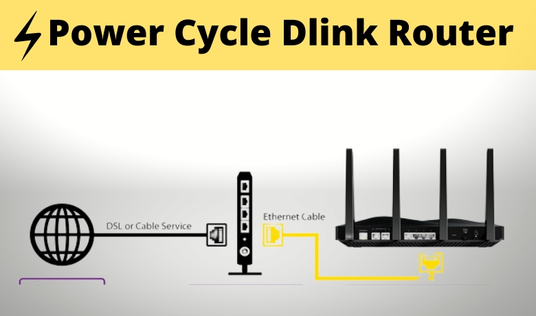 restart dlink router