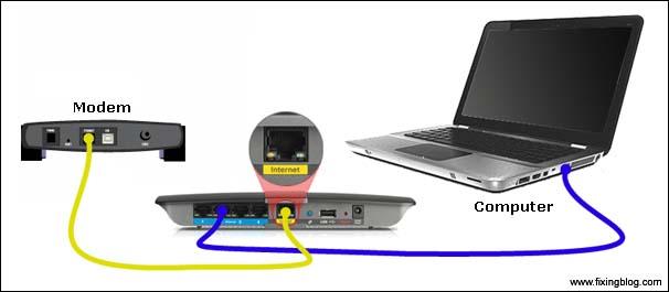 Connect netgear router to modem1