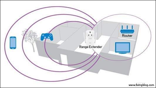range extender power