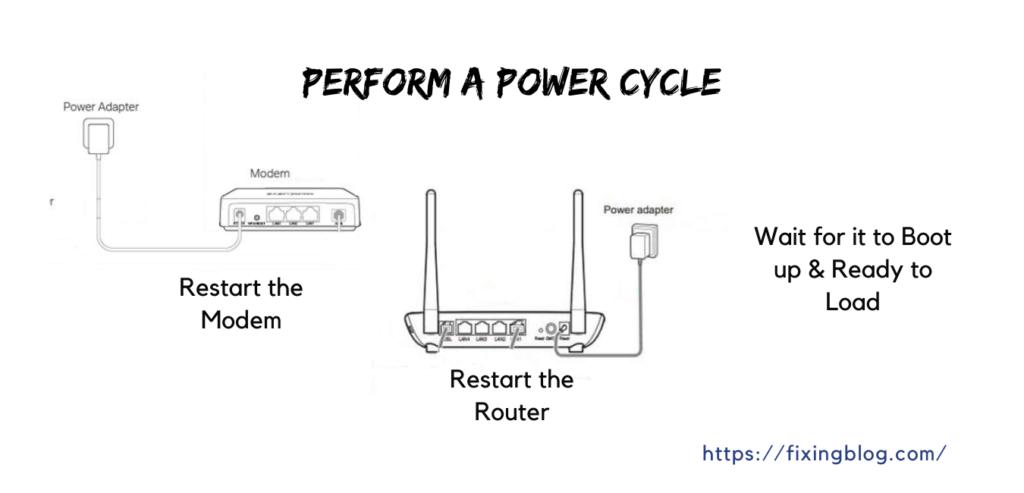 belkin router power cycle